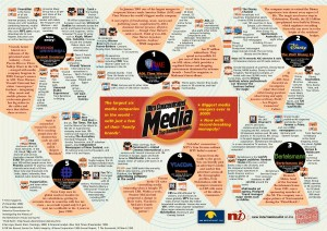 media-moguls